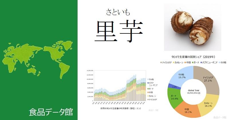 世界のサトイモ生産量ランキングのアイキャッチ