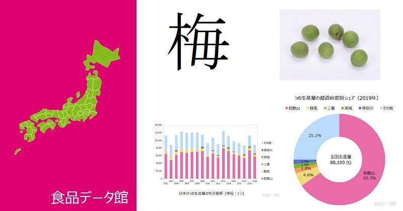 日本の梅(うめ)生産量ランキングのアイキャッチ