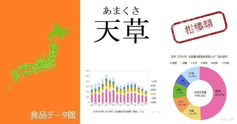 日本の天草(アマクサ)生産量ランキングのアイキャッチ
