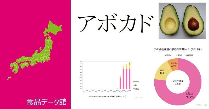 日本のアボカド生産量ランキングのアイキャッチ
