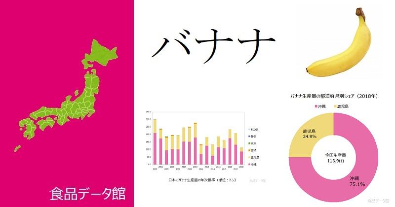 日本のバナナ生産量ランキングのアイキャッチ