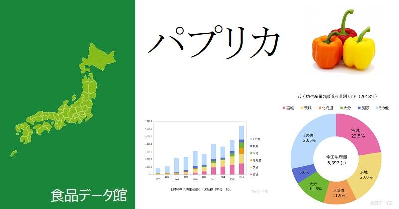 日本のパプリカ生産量ランキングのアイキャッチ