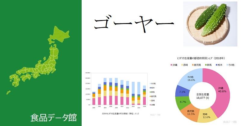日本のゴーヤー(にがうり)生産量ランキングのアイキャッチ