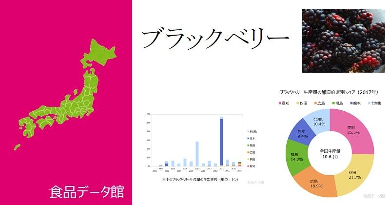 日本のブラックベリー生産量ランキングのアイキャッチ