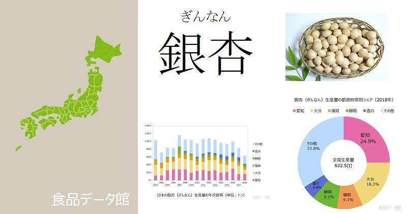 日本の銀杏(ぎんなん)生産量ランキングのアイキャッチ