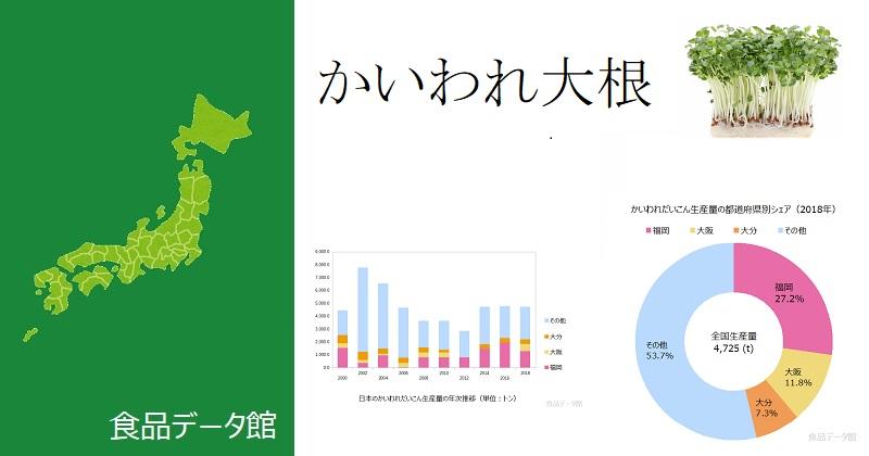 日本のかいわれ大根生産量ランキングのアイキャッチ