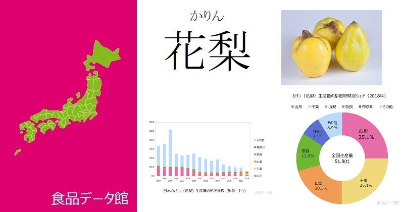 日本のカリン(花梨)生産量ランキングのアイキャッチ