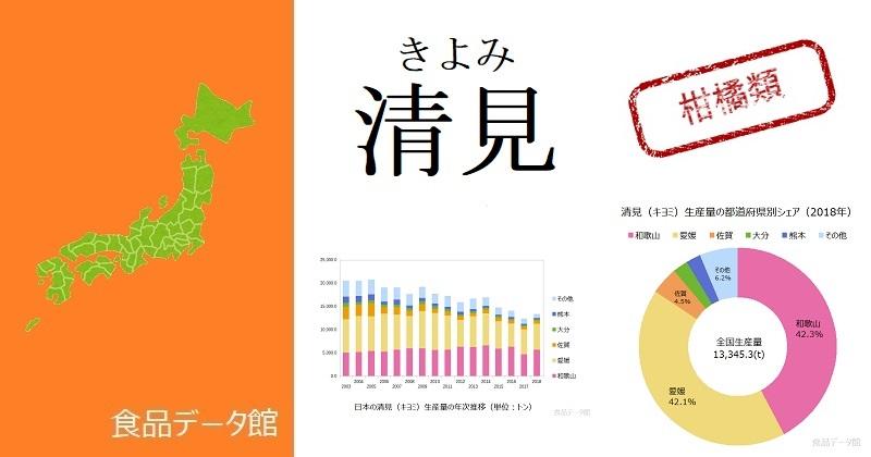日本の清見(キヨミ)生産量ランキングのアイキャッチ