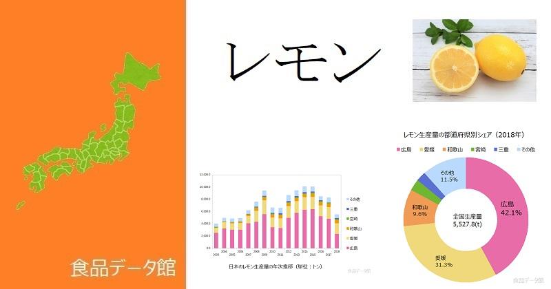 日本のレモン生産量ランキングのアイキャッチ