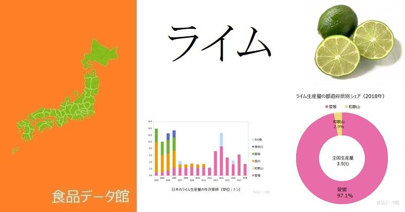 日本のライム生産量ランキングのアイキャッチ