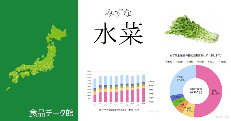 日本の水菜(みずな)生産量ランキングのアイキャッチ
