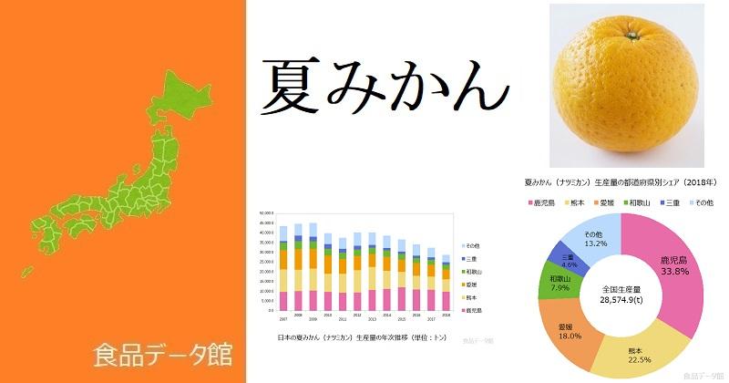 日本の夏みかん(ナツミカン)生産量ランキングのアイキャッチ