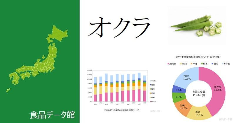 日本のオクラ生産量ランキングのアイキャッチ