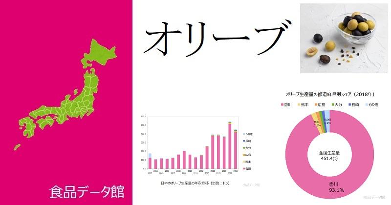 日本のオリーブ生産量ランキングのアイキャッチ