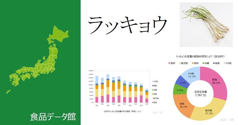 日本のラッキョウ(辣韮)生産量ランキングのアイキャッチ