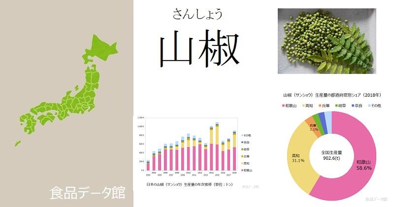 日本の山椒(サンショウ)生産量ランキングのアイキャッチ