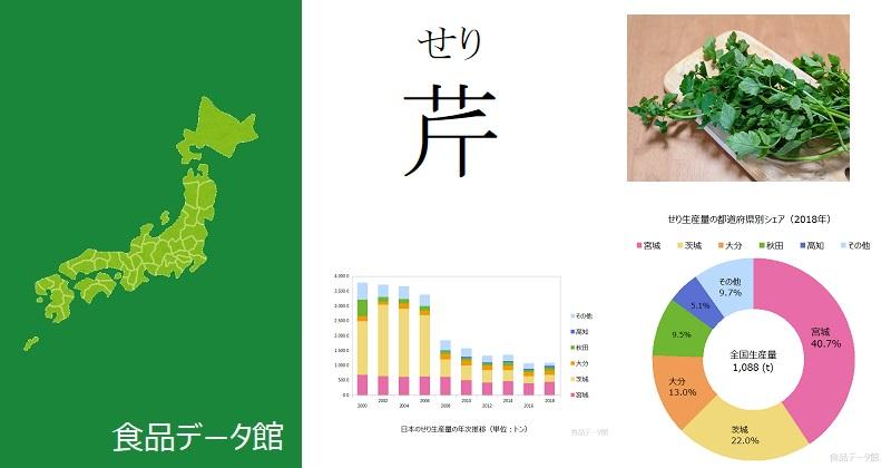 日本のセリ(芹)生産量ランキングのアイキャッチ