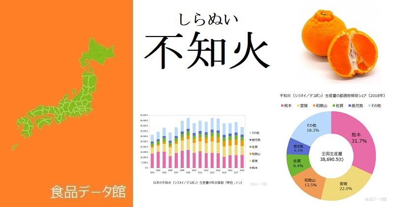 日本の不知火(シラヌイ/デコポン)生産量ランキングのアイキャッチ