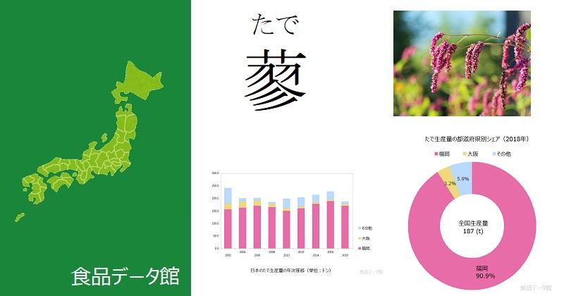 日本のタデ(蓼)生産量ランキングのアイキャッチ