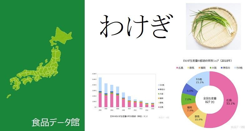 日本のワケギ(分葱)生産量ランキングのアイキャッチ