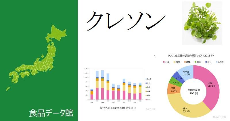 日本のクレソン生産量ランキングのアイキャッチ
