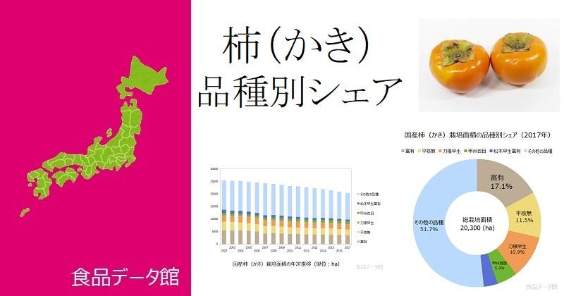 日本の品種別柿(かき)栽培面積ランキングのアイキャッチ