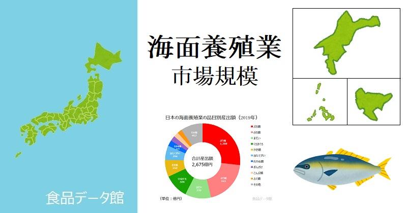 日本の魚介類(海面養殖業)市場規模ランキングのアイキャッチ