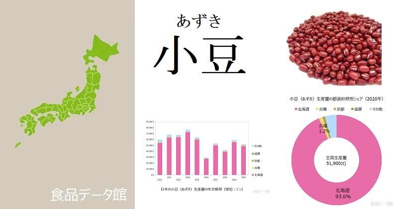 日本の小豆(あずき)生産量ランキングのアイキャッチ