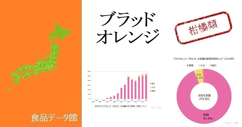日本のブラッドオレンジ(タロッコ)生産量ランキングのアイキャッチ
