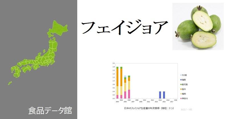 日本のフェイジョア生産量ランキングのアイキャッチ