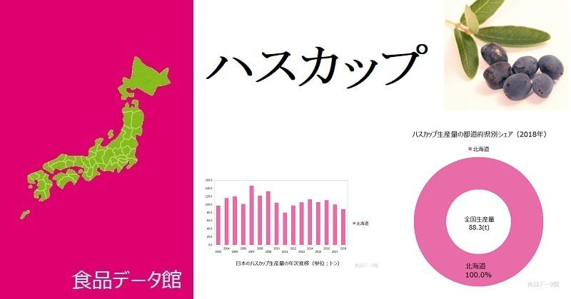 日本のハスカップ生産量ランキングのアイキャッチ