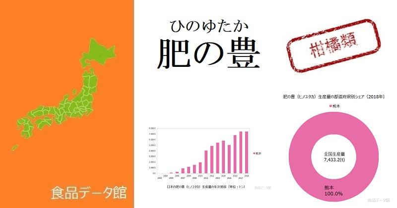 日本の肥の豊(ヒノユタカ)生産量ランキングのアイキャッチ
