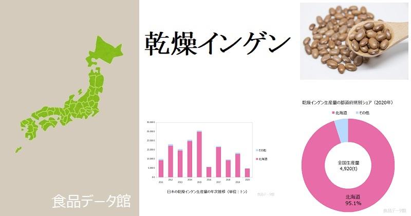 日本の乾燥インゲン生産量ランキングのアイキャッチ
