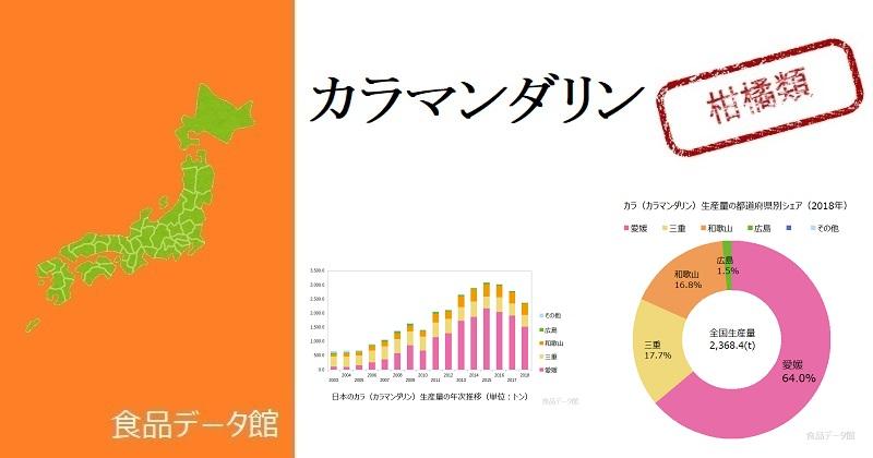 日本のカラ(カラマンダリン)生産量ランキングのアイキャッチ