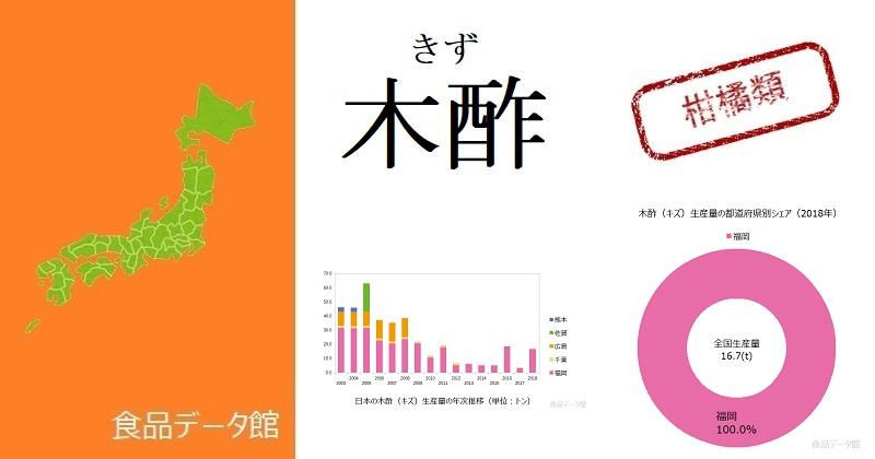日本の木酢(キズ)生産量ランキングのアイキャッチ