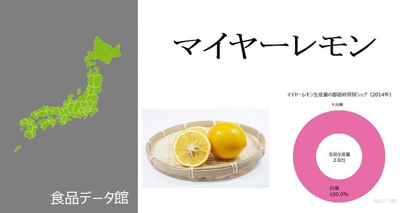 日本のマイヤーレモン生産量ランキングのアイキャッチ