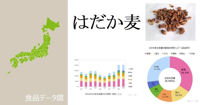 日本のはだか麦生産量ランキングのアイキャッチ