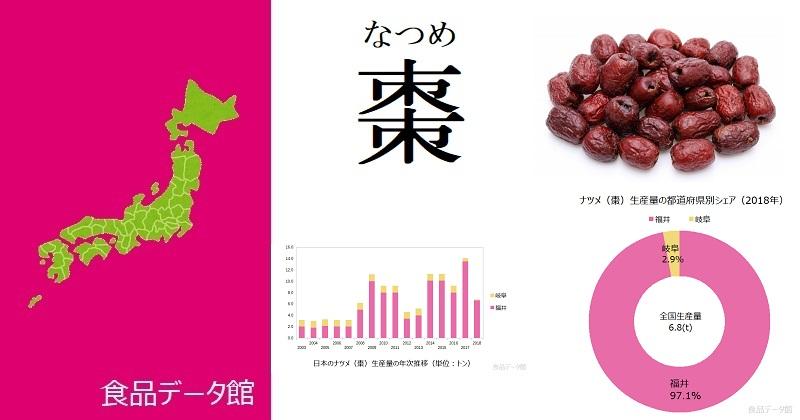 日本のナツメ生産量ランキングのアイキャッチ