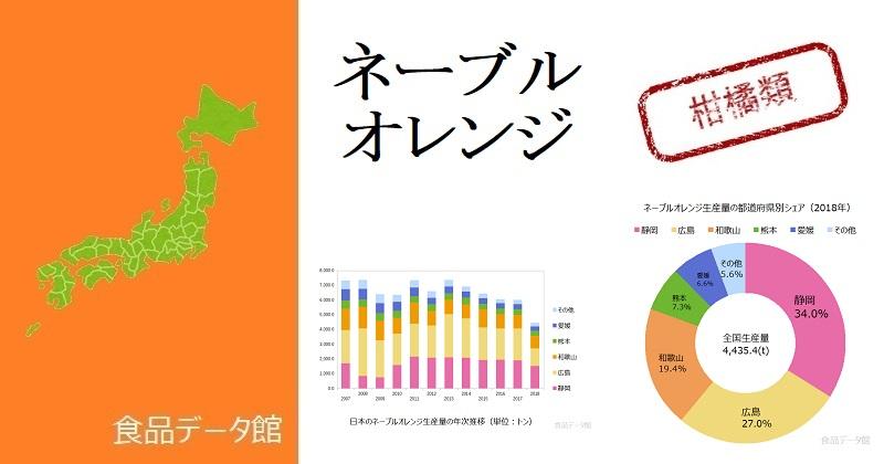 日本のネーブルオレンジ生産量ランキングのアイキャッチ