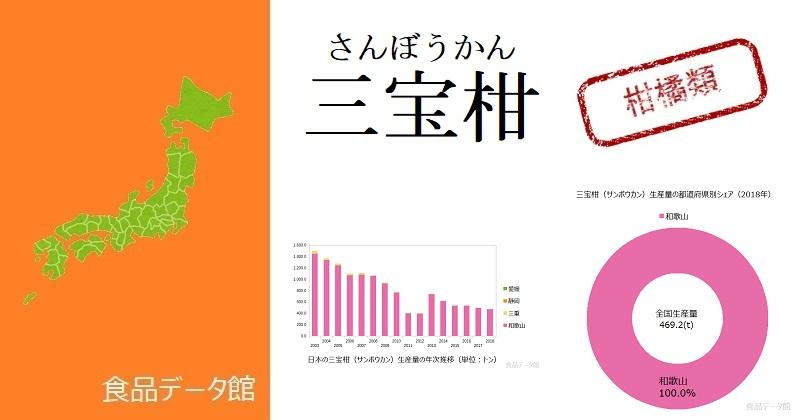 日本の三宝柑(サンボウカン)生産量ランキングのアイキャッチ