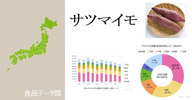 日本のサツマイモ生産量ランキングのアイキャッチ