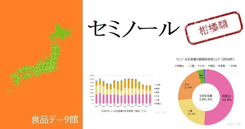 日本のセミノール生産量ランキングのアイキャッチ