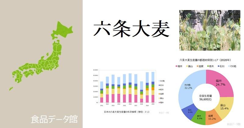 日本の六条大麦生産量ランキングのアイキャッチ
