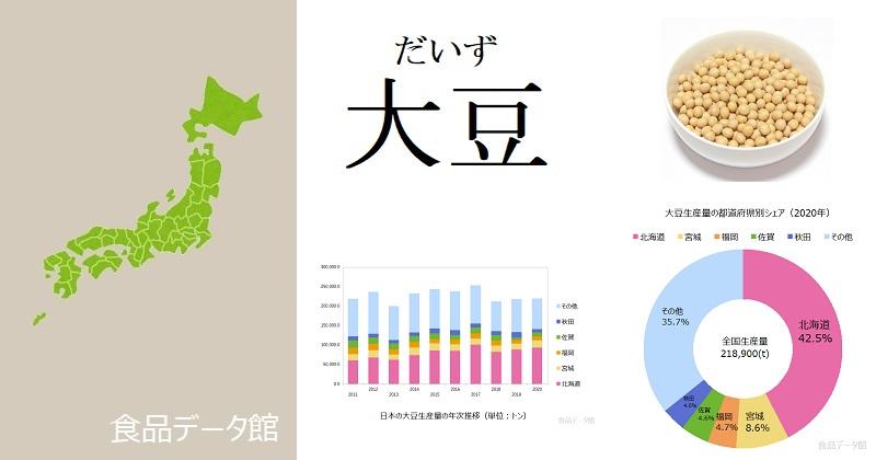 日本の大豆生産量ランキングのアイキャッチ