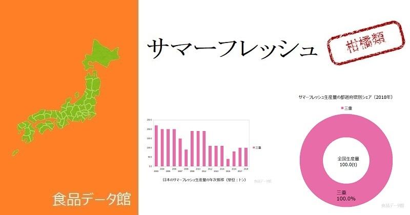 日本のサマーフレッシュ生産量ランキングのアイキャッチ