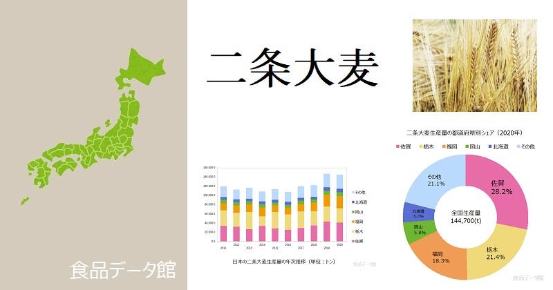 日本の二条大麦生産量ランキングのアイキャッチ