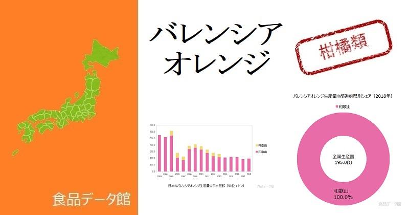 日本のバレンシアオレンジ生産量ランキングのアイキャッチ