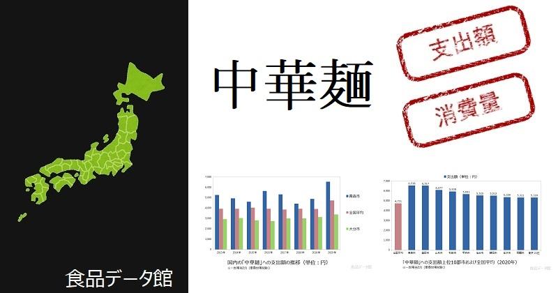 都市別の中華麺支出額ランキングのアイキャッチ