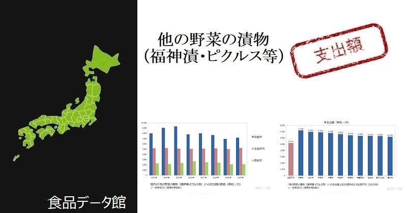 都市別の他の野菜の漬物(福神漬・ピクルス等)支出額ランキングのアイキャッチ