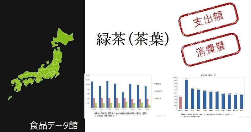都市別の緑茶(茶葉)支出額ランキングのアイキャッチ